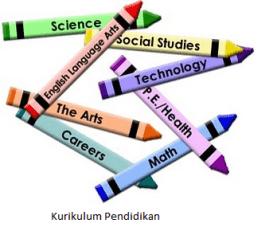 les privat,jasa les privat, guru privat, les privat matematika, les privat IPA, les privat bahasa inggris